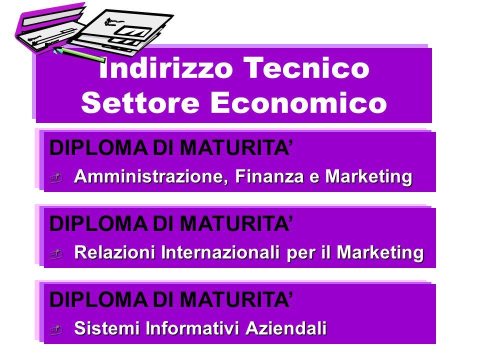 Professionale Agrario 1° BIENNIO (I E II ANNO) CURRICOLO MODULARE III IV V ANNO