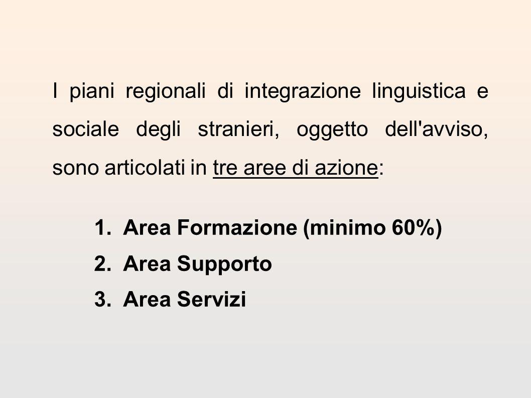 1.Area Formazione (minimo 60%) 2.Area Supporto 3.Area Servizi I piani regionali di integrazione linguistica e sociale degli stranieri, oggetto dell avviso, sono articolati in tre aree di azione: