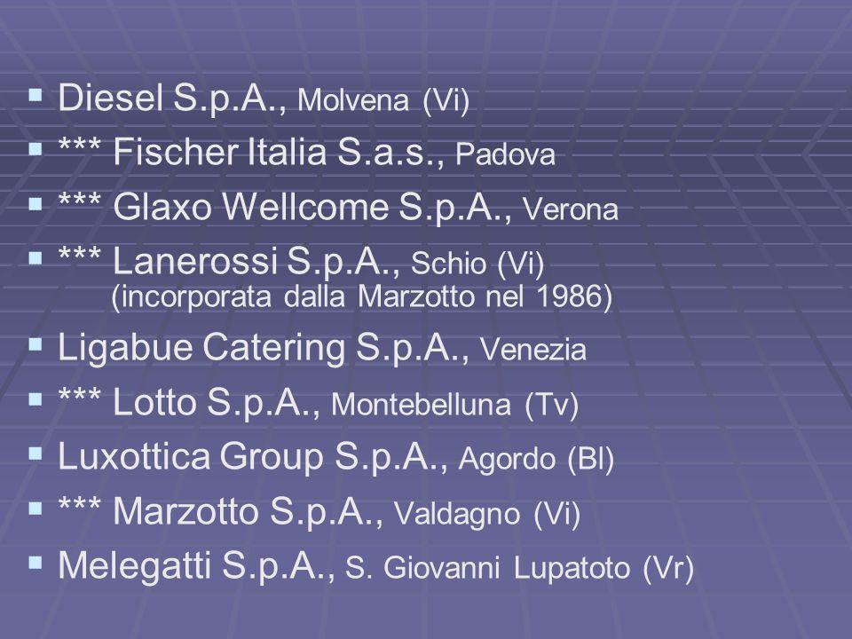 Diesel S.p.A., Molvena (Vi) *** Fischer Italia S.a.s., Padova *** Glaxo Wellcome S.p.A., Verona *** Lanerossi S.p.A., Schio (Vi) (incorporata dalla Marzotto nel 1986) Ligabue Catering S.p.A., Venezia *** Lotto S.p.A., Montebelluna (Tv) Luxottica Group S.p.A., Agordo (Bl) *** Marzotto S.p.A., Valdagno (Vi) Melegatti S.p.A., S.