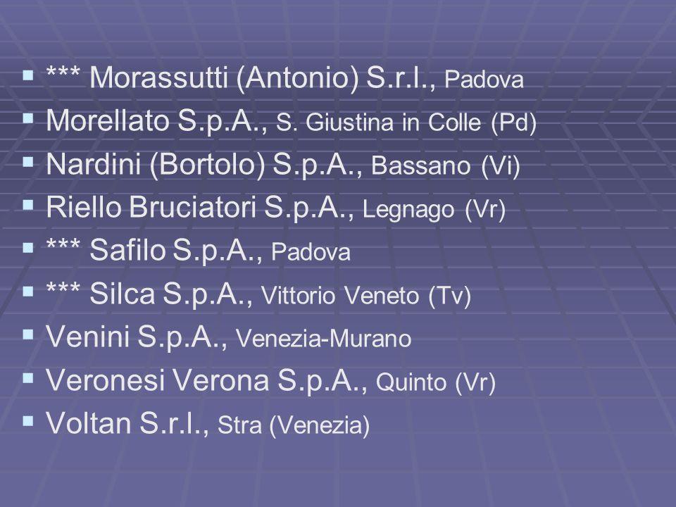 *** Morassutti (Antonio) S.r.l., Padova Morellato S.p.A., S. Giustina in Colle (Pd) Nardini (Bortolo) S.p.A., Bassano (Vi) Riello Bruciatori S.p.A., L