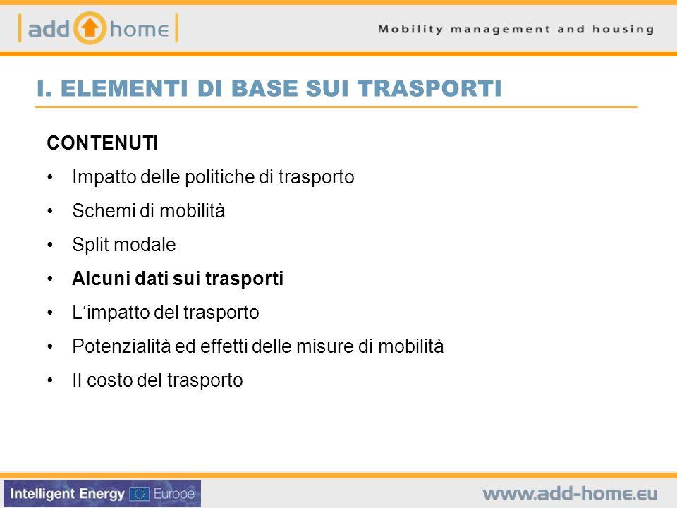 I. ELEMENTI DI BASE SUI TRASPORTI CONTENUTI Impatto delle politiche di trasporto Schemi di mobilità Split modale Alcuni dati sui trasporti Limpatto de