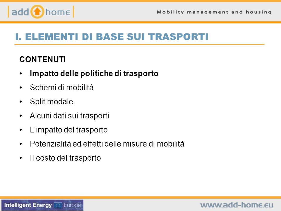 CONTENUTI Impatto delle politiche di trasporto Schemi di mobilità Split modale Alcuni dati sui trasporti Limpatto del trasporto Potenzialità ed effetti delle misure di mobilità Il costo del trasporto