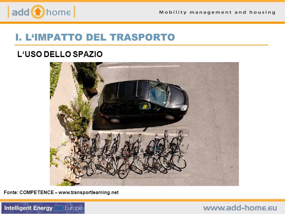 LUSO DELLO SPAZIO Fonte: COMPETENCE – www.transportlearning.net I. LIMPATTO DEL TRASPORTO
