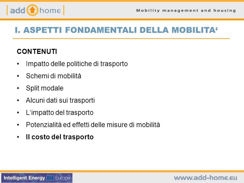 I. ASPETTI FONDAMENTALI DELLA MOBILITA CONTENUTI Impatto delle politiche di trasporto Schemi di mobilità Split modale Alcuni dati sui trasporti Limpat