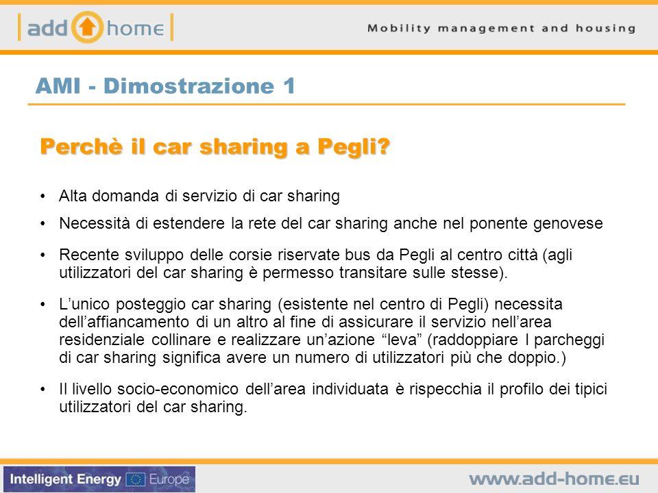AMI - Dimostrazione 1 Perchè il car sharing a Pegli? Alta domanda di servizio di car sharing Necessità di estendere la rete del car sharing anche nel