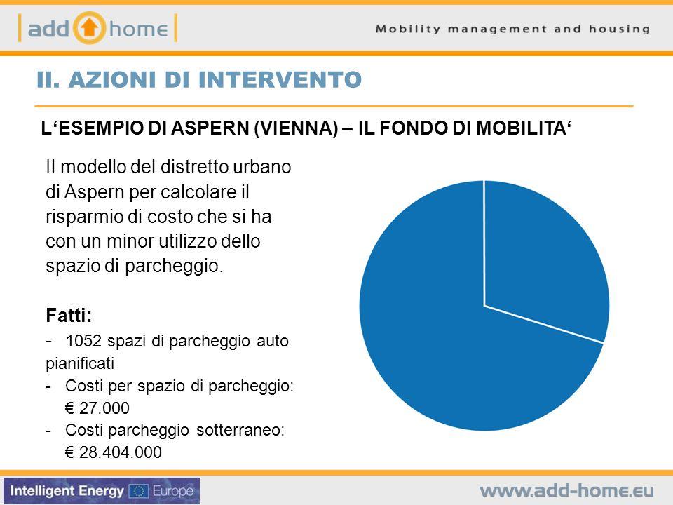 LESEMPIO DI ASPERN (VIENNA) – IL FONDO DI MOBILITA Il modello del distretto urbano di Aspern per calcolare il risparmio di costo che si ha con un minor utilizzo dello spazio di parcheggio.