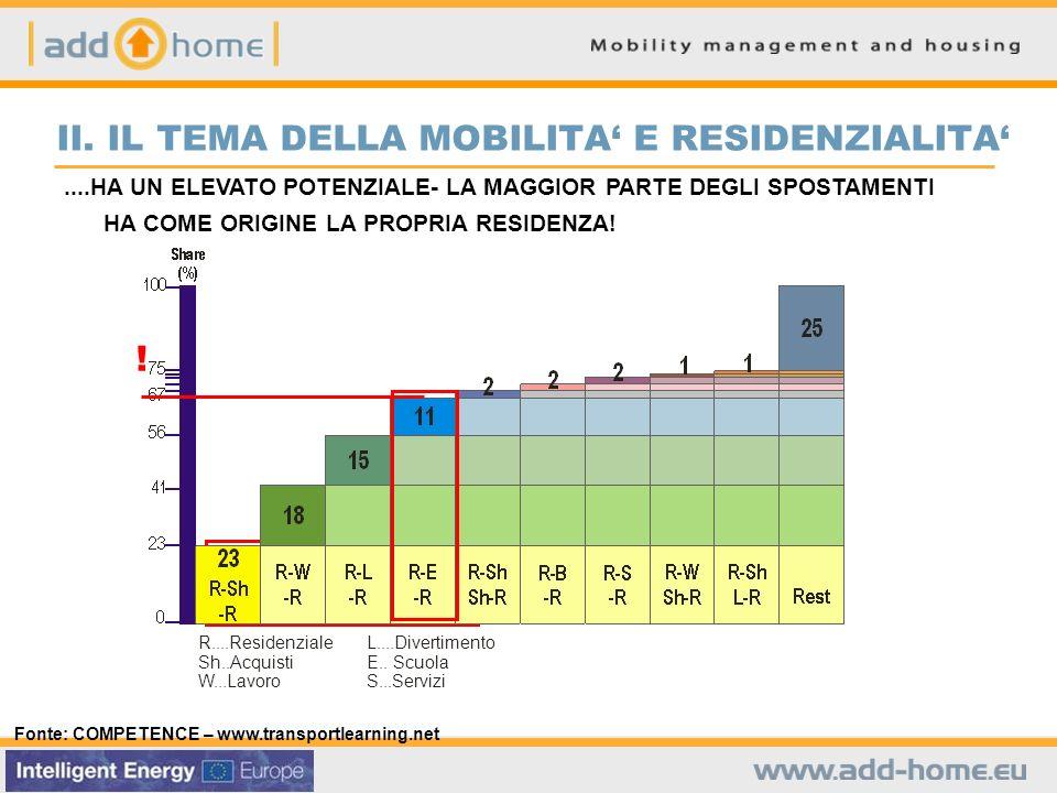 Il ruolo dei trasporti nella scelta della localizzazione della residenza Quale ruolo hanno i seguenti aspetti nella scelta della localizzazione della abitazione .