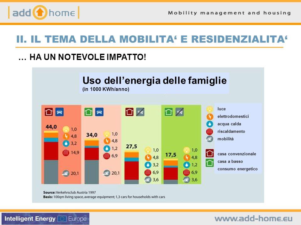 Source: COMPETENCE – www.transportlearning.net … E PROPRIO DELLE AREE URBANE.