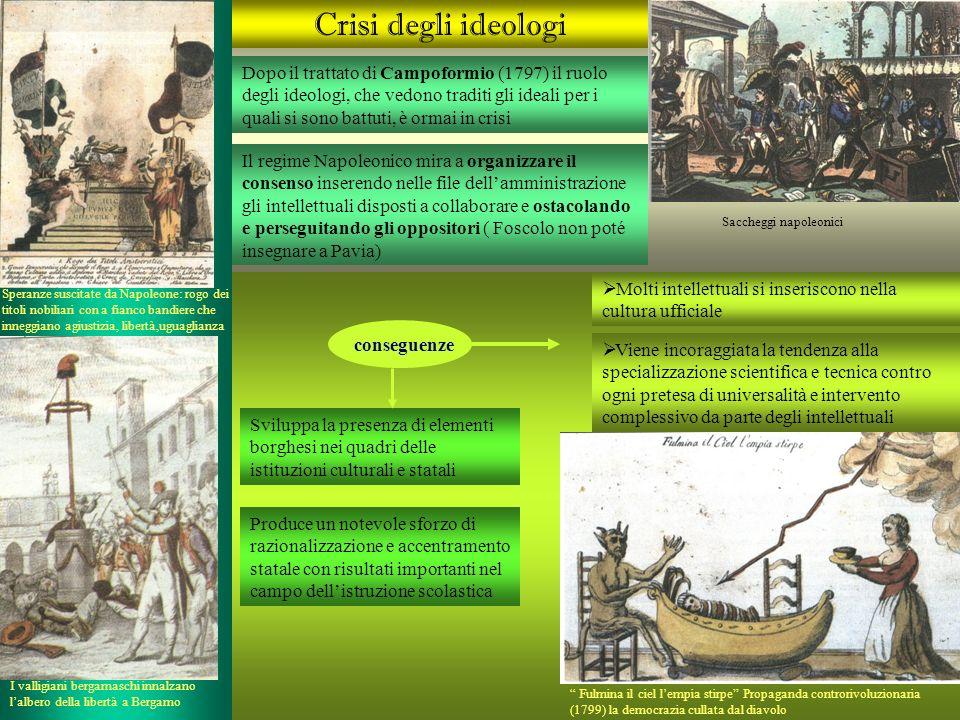 Dopo il trattato di Campoformio (1797) il ruolo degli ideologi, che vedono traditi gli ideali per i quali si sono battuti, è ormai in crisi I valligia