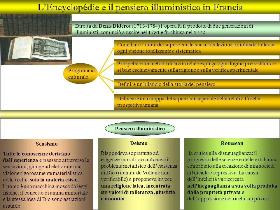 LEncyclopédie e il pensiero illuministico in Francia Diretta da Denis Diderot (1713-1784) lopera fu il prodotto di due generazioni di illuministi: com