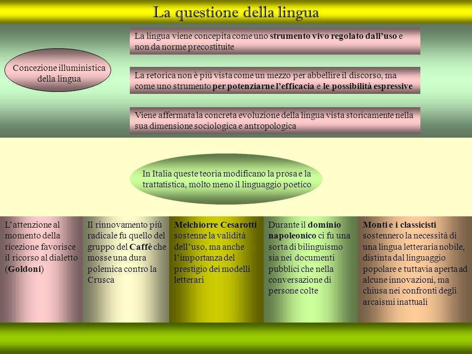 La questione della lingua Concezione illuministica della lingua La lingua viene concepita come uno strumento vivo regolato dalluso e non da norme prec