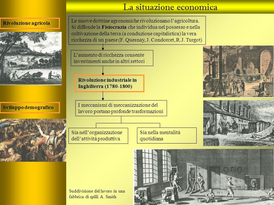 La situazione economica Rivoluzione industriale in Inghilterra (1780-1800) Rivoluzione agricola Sviluppo demografico Le nuove dottrine agronomiche riv
