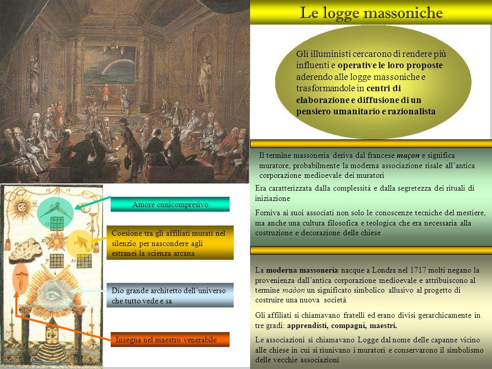 Le logge massoniche Gli illuministi cercarono di rendere più influenti e operative le loro proposte aderendo alle logge massoniche e trasformandole in