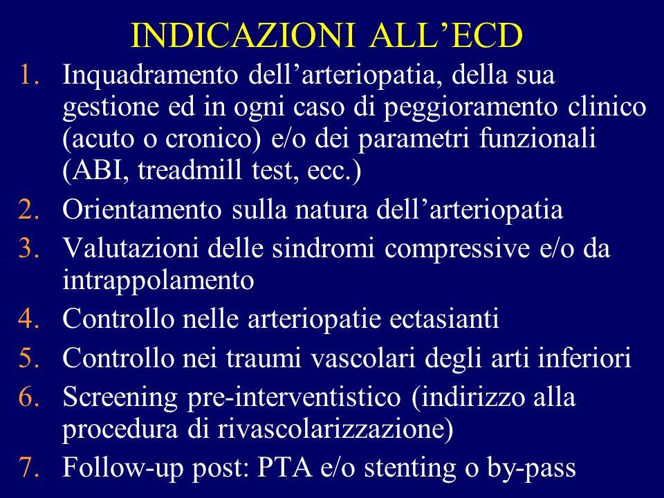 INDICAZIONI ALLECD 1.Inquadramento dellarteriopatia, della sua gestione ed in ogni caso di peggioramento clinico (acuto o cronico) e/o dei parametri f