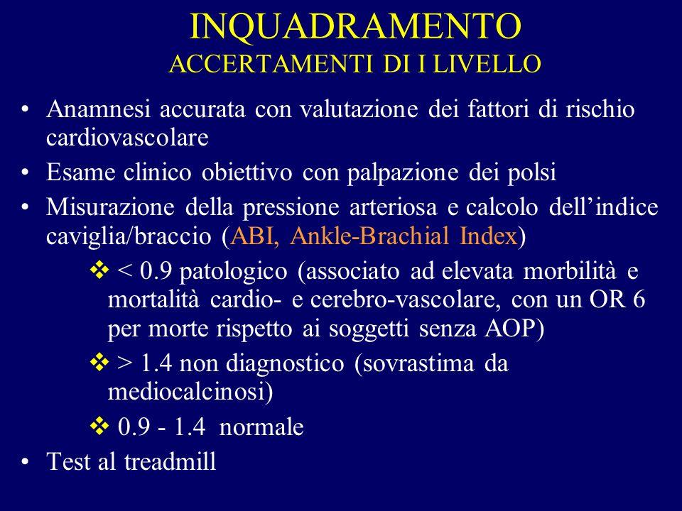 INQUADRAMENTO ACCERTAMENTI DI I LIVELLO Anamnesi accurata con valutazione dei fattori di rischio cardiovascolare Esame clinico obiettivo con palpazion