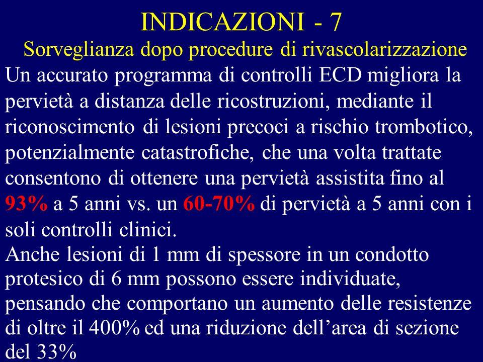 INDICAZIONI - 7 Sorveglianza dopo procedure di rivascolarizzazione Un accurato programma di controlli ECD migliora la pervietà a distanza delle ricost