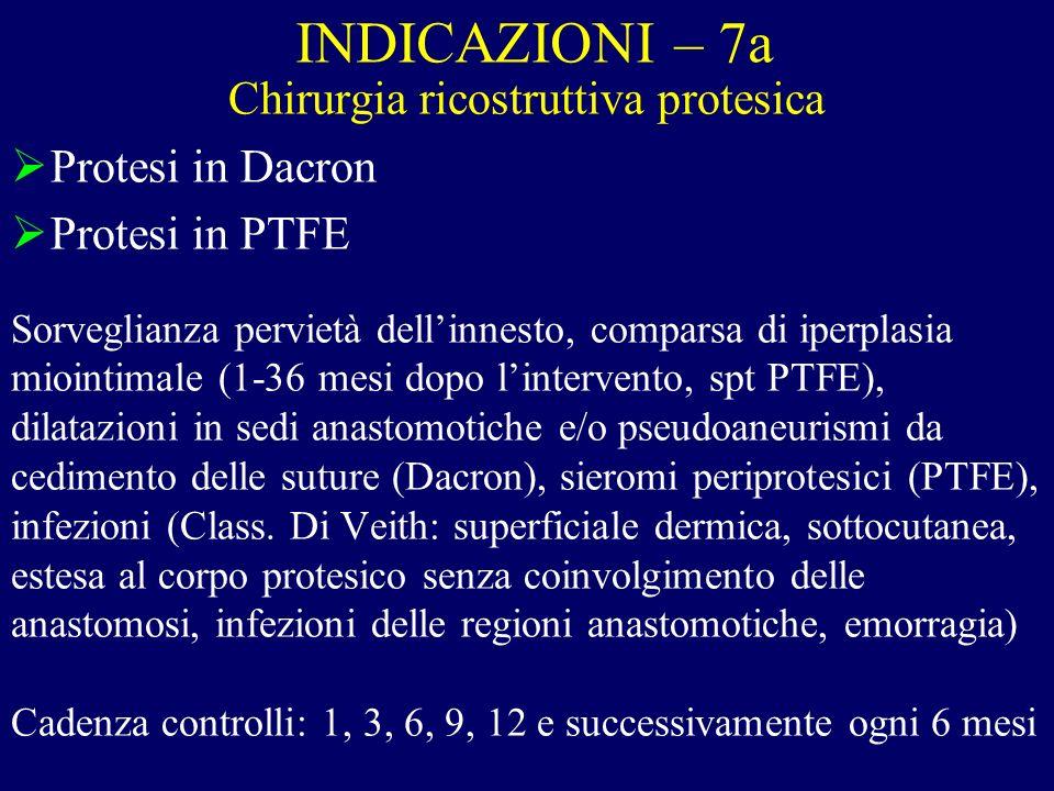 INDICAZIONI – 7a Chirurgia ricostruttiva protesica Protesi in Dacron Protesi in PTFE Sorveglianza pervietà dellinnesto, comparsa di iperplasia miointi