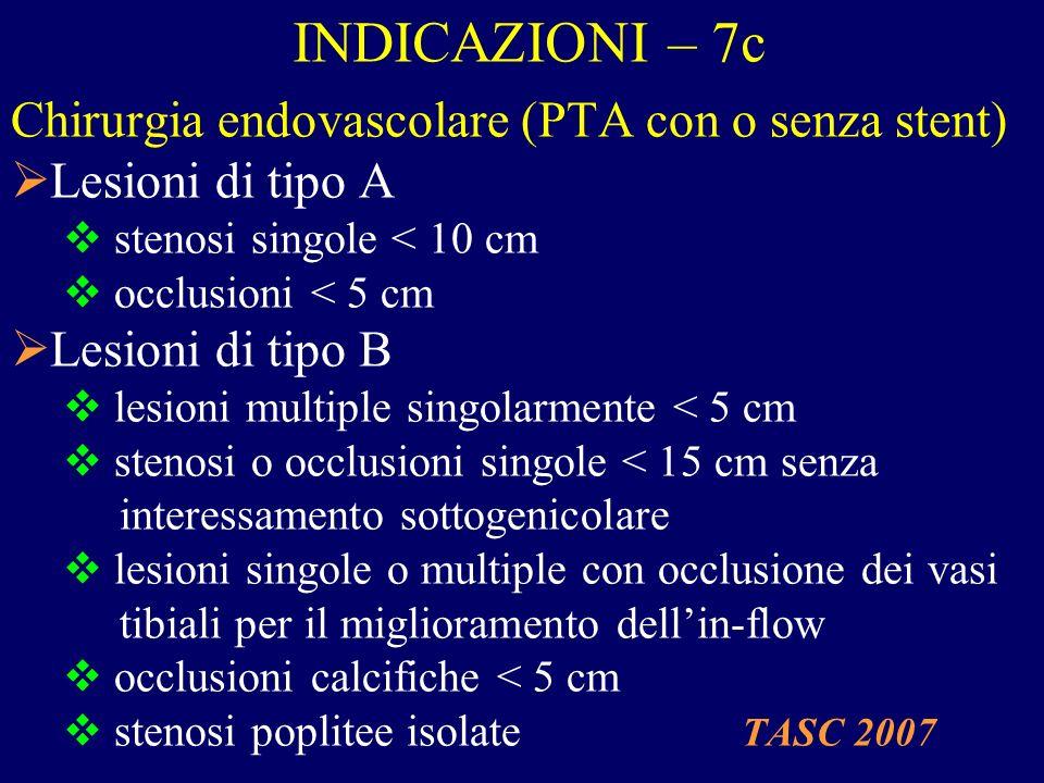 INDICAZIONI – 7c Chirurgia endovascolare (PTA con o senza stent) Lesioni di tipo A stenosi singole < 10 cm occlusioni < 5 cm Lesioni di tipo B lesioni