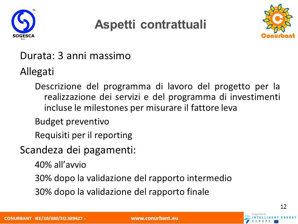 CONURBANT - IEE/10/380/SI2.589427 - www.conurbant.eu 12 Durata: 3 anni massimo Allegati Descrizione del programma di lavoro del progetto per la realiz
