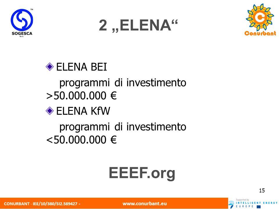 CONURBANT - IEE/10/380/SI2.589427 - www.conurbant.eu 15 2 ELENA ELENA BEI programmi di investimento >50.000.000 ELENA KfW programmi di investimento <5