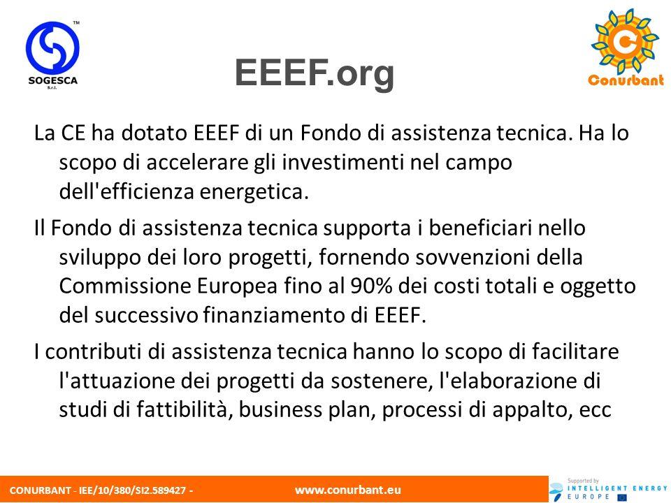 CONURBANT - IEE/10/380/SI2.589427 - www.conurbant.eu La CE ha dotato EEEF di un Fondo di assistenza tecnica. Ha lo scopo di accelerare gli investiment