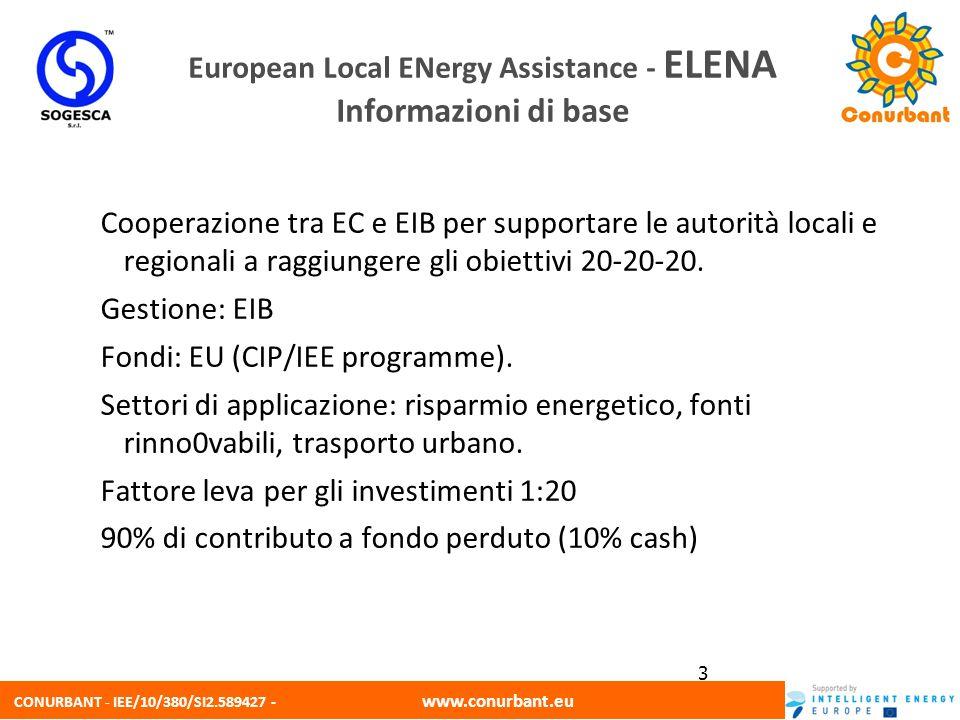 CONURBANT - IEE/10/380/SI2.589427 - www.conurbant.eu 14 Bando Intelligent Energy Mobillising investments Scadenza (2012 – fine aprile) Contributo: 75% su tutti i costi (anche personale e spese generali) Minimo 400.000 costi di assistenza tecnica (allocata a partner, non a subfornitori) Minimo 6.000.000 di euro di investimenti generati Fattore leva minimo 1:15 Comuni o aggregazioni con almeno 200.000 ab.