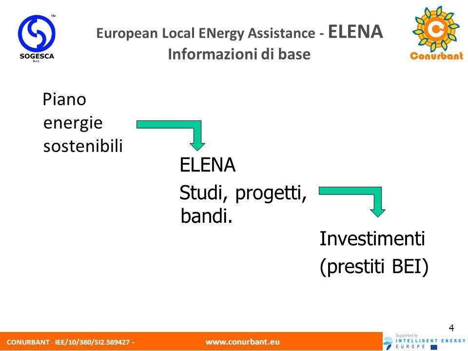CONURBANT - IEE/10/380/SI2.589427 - www.conurbant.eu 5 PROGRAMMA DI INVESTIMENTI 20 Investimenti EE & RES negli edifici privati e pubblici, inclusa ledilizia sociale, illuminazione pubblica e semafori; Trasporto urbano, anche per lintegrazione delle fonti rinnovabili; Infrastrutture energetiche locali per supportare lo sviluppo delle azioni precedenti SCHEMA ELENA 1 (Servizi per lo sviluppo di un Programma di investimenti per lefficienza energetica) PER: Studi di fattibilità Staff tecnico supplementare Studi tecnici Procedure di acquisto/bandi Consulenze finanziarie, contrattuali e legali :