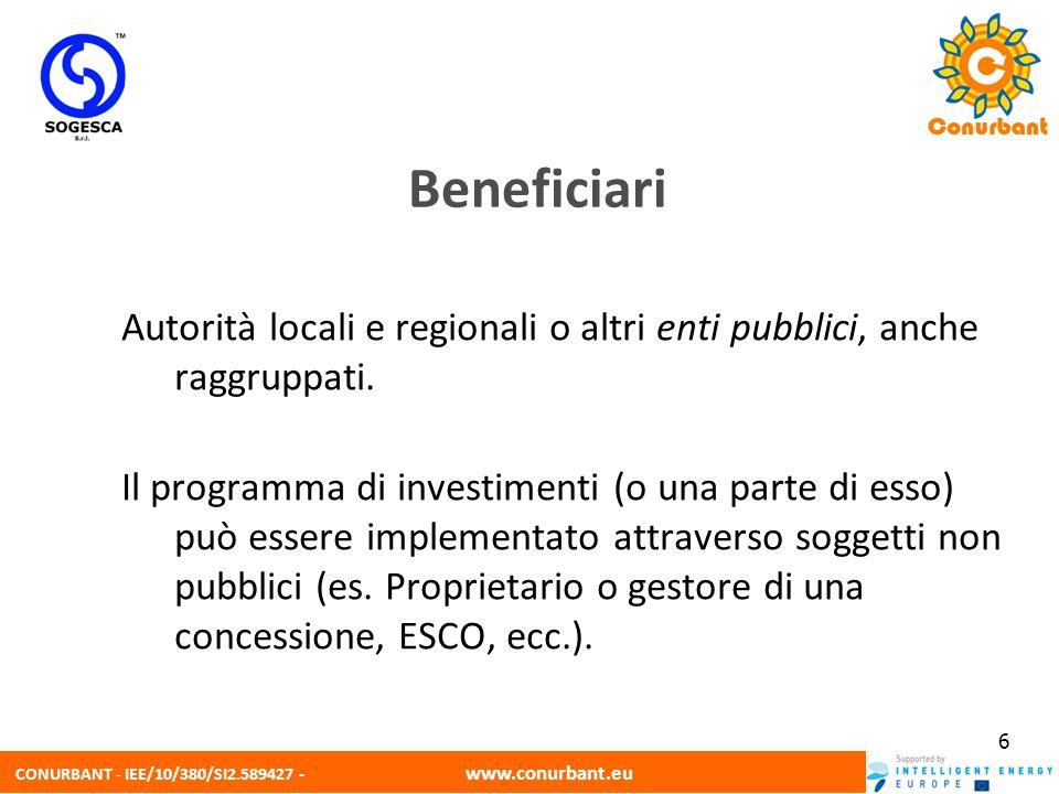 CONURBANT - IEE/10/380/SI2.589427 - www.conurbant.eu 7 Perfezionamento di studi di fattibilità e di mercato Business plan Energy audit Preparazione degli appalti e aspetti contrattuali Assistenza per lo sviluppo del programma di investimenti (NON gli investimenti materiali!).