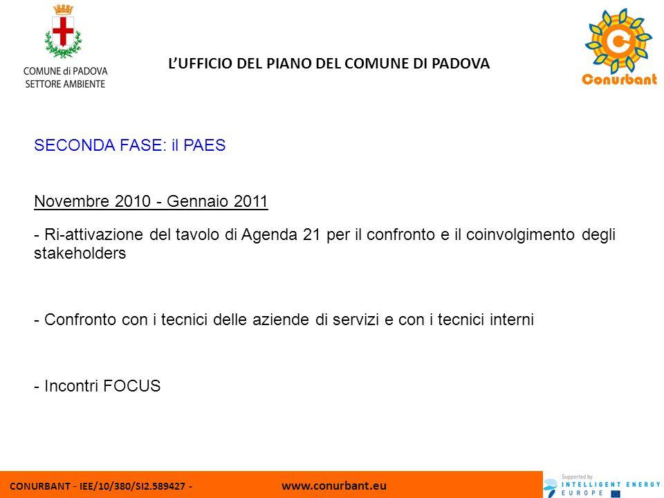CONURBANT - IEE/10/380/SI2.589427 - www.conurbant.eu LUFFICIO DEL PIANO DEL COMUNE DI PADOVA SECONDA FASE: il PAES Novembre 2010 - Gennaio 2011 - Ri-a