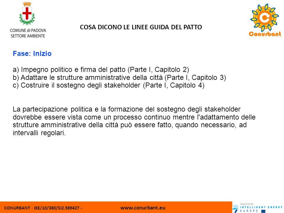 CONURBANT - IEE/10/380/SI2.589427 - www.conurbant.eu COSA DICONO LE LINEE GUIDA DEL PATTO Fase: Inizio a) Impegno politico e firma del patto (Parte I,