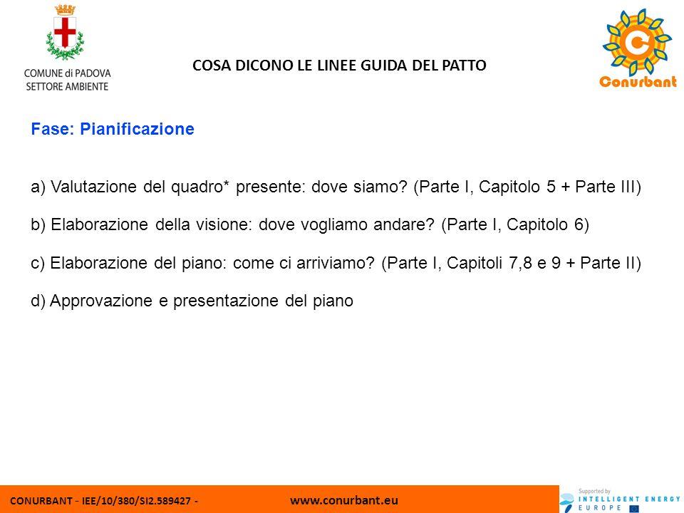 CONURBANT - IEE/10/380/SI2.589427 - www.conurbant.eu COSA DICONO LE LINEE GUIDA DEL PATTO Fase: Pianificazione a) Valutazione del quadro* presente: do