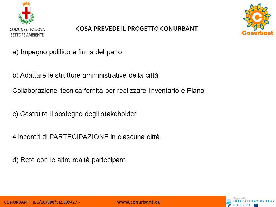 CONURBANT - IEE/10/380/SI2.589427 - www.conurbant.eu COSA PREVEDE IL PROGETTO CONURBANT a) Impegno politico e firma del patto b) Adattare le strutture