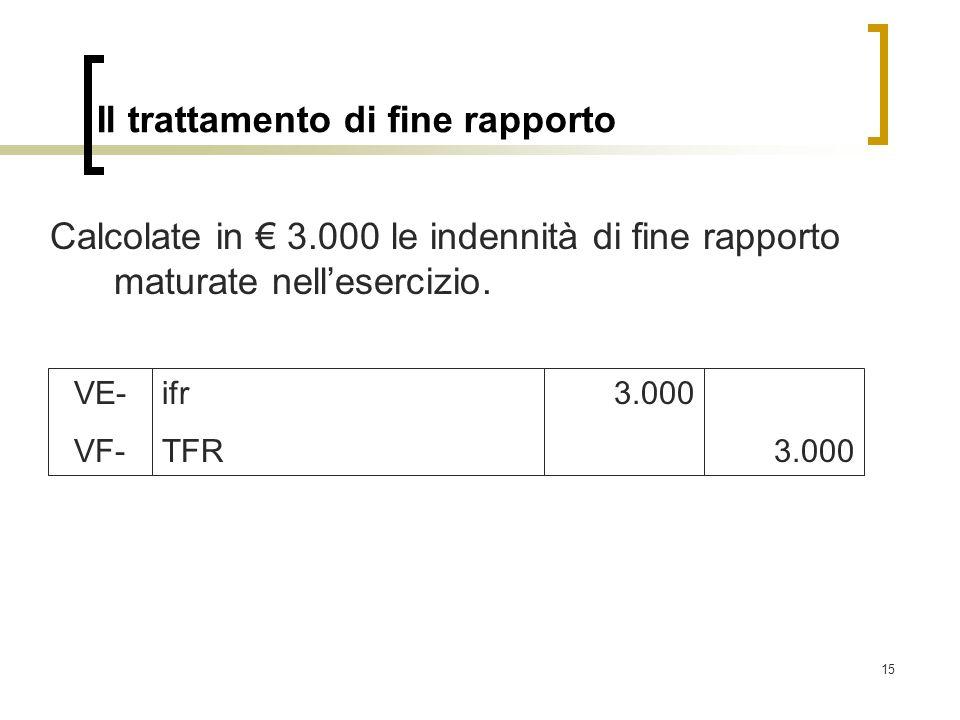 15 Il trattamento di fine rapporto Calcolate in 3.000 le indennità di fine rapporto maturate nellesercizio. ifr TFR 3.000 VE- VF-