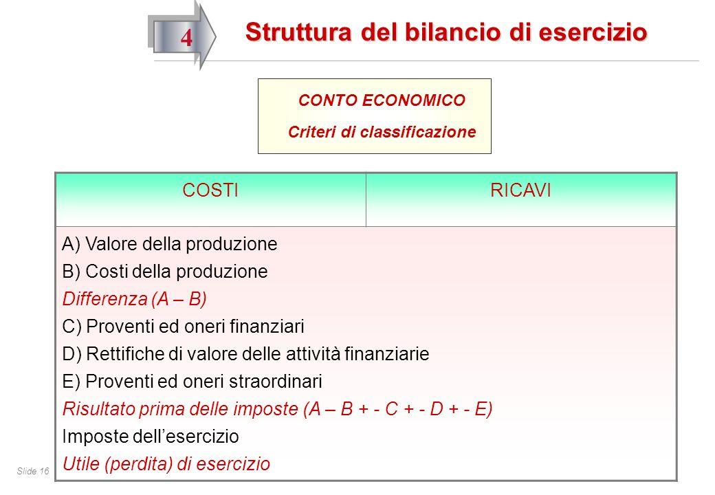 Slide 16 4 CONTO ECONOMICO Criteri di classificazione Struttura del bilancio di esercizio COSTIRICAVI A) Valore della produzione B) Costi della produzione Differenza (A – B) C) Proventi ed oneri finanziari D) Rettifiche di valore delle attività finanziarie E) Proventi ed oneri straordinari Risultato prima delle imposte (A – B + - C + - D + - E) Imposte dellesercizio Utile (perdita) di esercizio