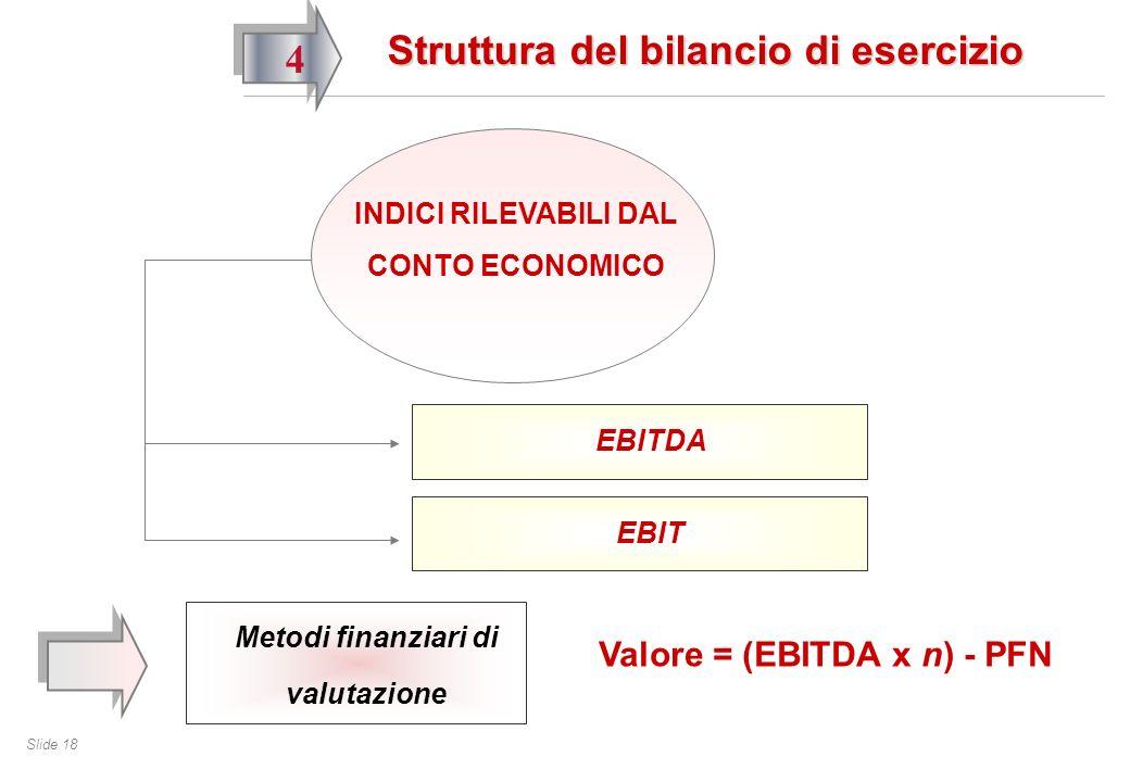 Slide 18 4 Struttura del bilancio di esercizio INDICI RILEVABILI DAL CONTO ECONOMICO EBITDA EBIT Metodi finanziari di valutazione Valore = (EBITDA x n) - PFN