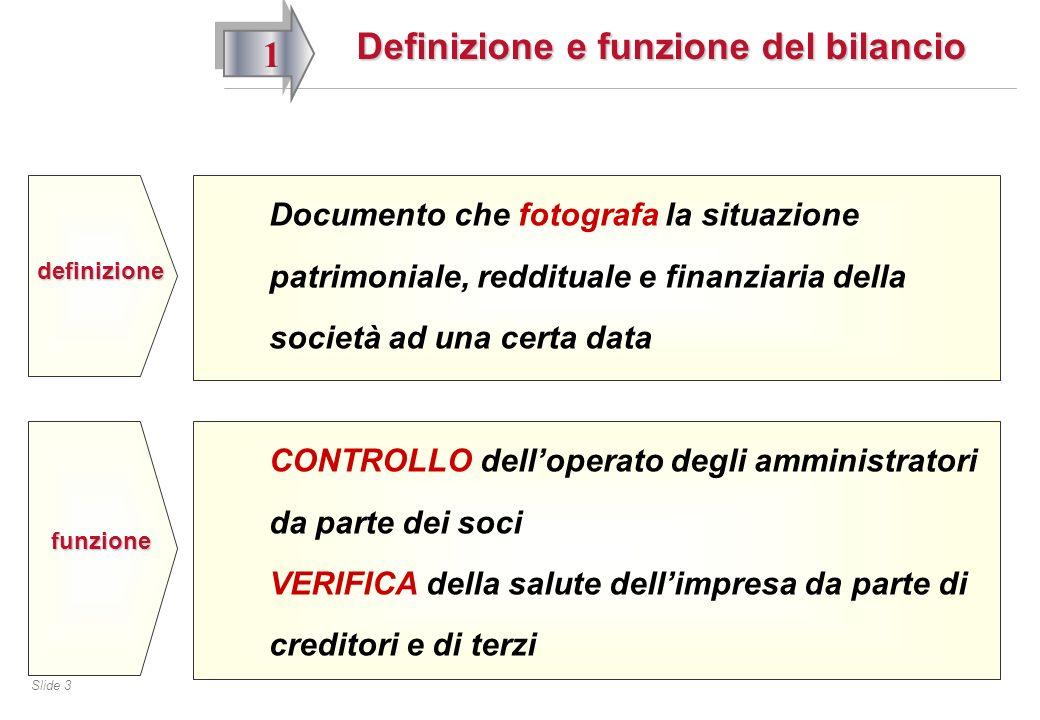 Slide 3 Documento che fotografa la situazione patrimoniale, reddituale e finanziaria della società ad una certa data Definizione e funzione del bilancio 1 CONTROLLO delloperato degli amministratori da parte dei soci VERIFICA della salute dellimpresa da parte di creditori e di terzi definizione funzione