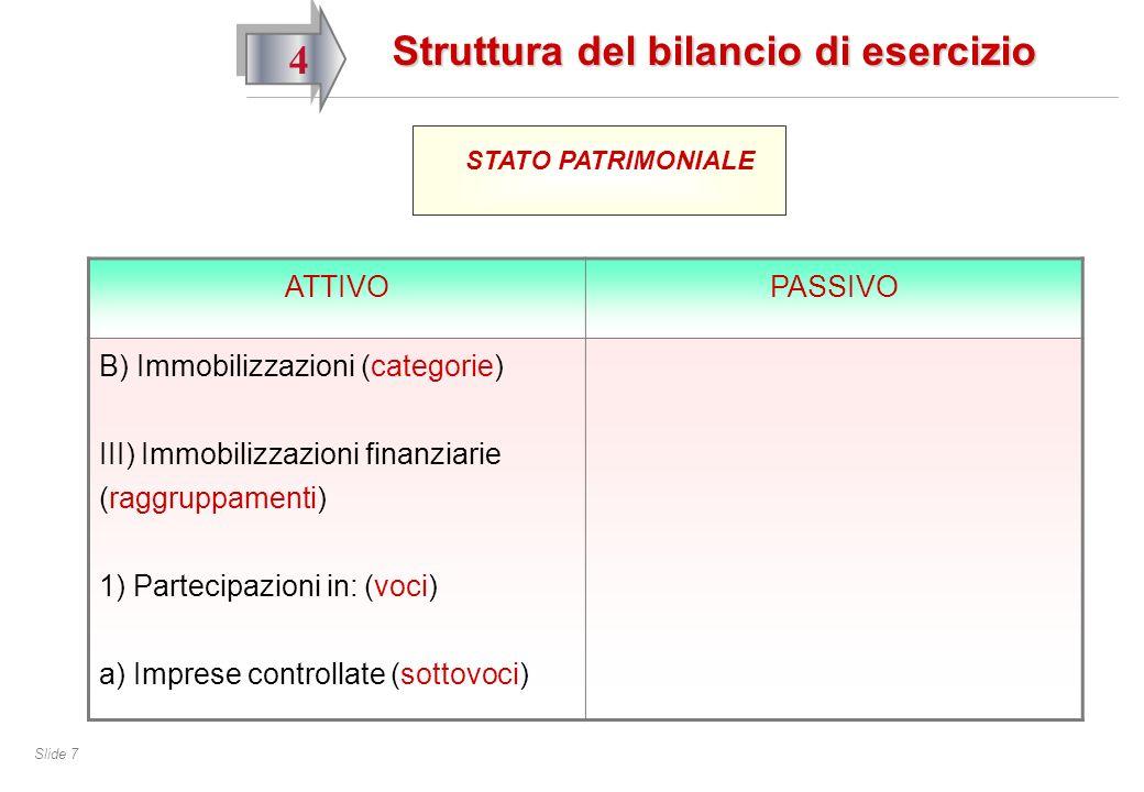 Slide 7 4 STATO PATRIMONIALE ATTIVOPASSIVO B) Immobilizzazioni (categorie) III) Immobilizzazioni finanziarie (raggruppamenti) 1) Partecipazioni in: (voci) a) Imprese controllate (sottovoci) Struttura del bilancio di esercizio