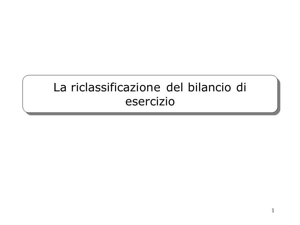 1 La riclassificazione del bilancio di esercizio
