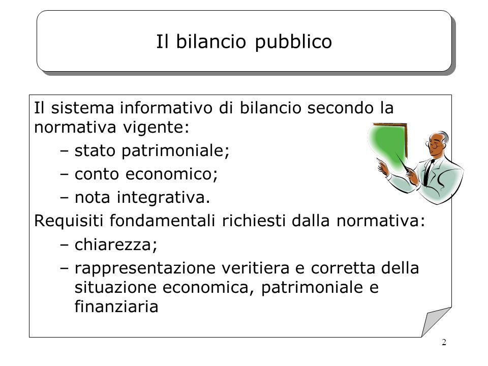2 Il bilancio pubblico Il sistema informativo di bilancio secondo la normativa vigente: –stato patrimoniale; –conto economico; –nota integrativa. Requ