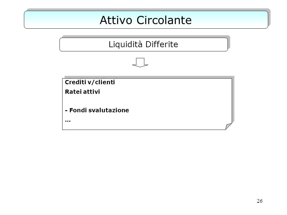 26 Attivo Circolante Liquidità Differite Crediti v/clienti Ratei attivi - Fondi svalutazione … Crediti v/clienti Ratei attivi - Fondi svalutazione …