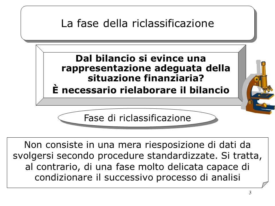 3 La fase della riclassificazione Dal bilancio si evince una rappresentazione adeguata della situazione finanziaria? È necessario rielaborare il bilan