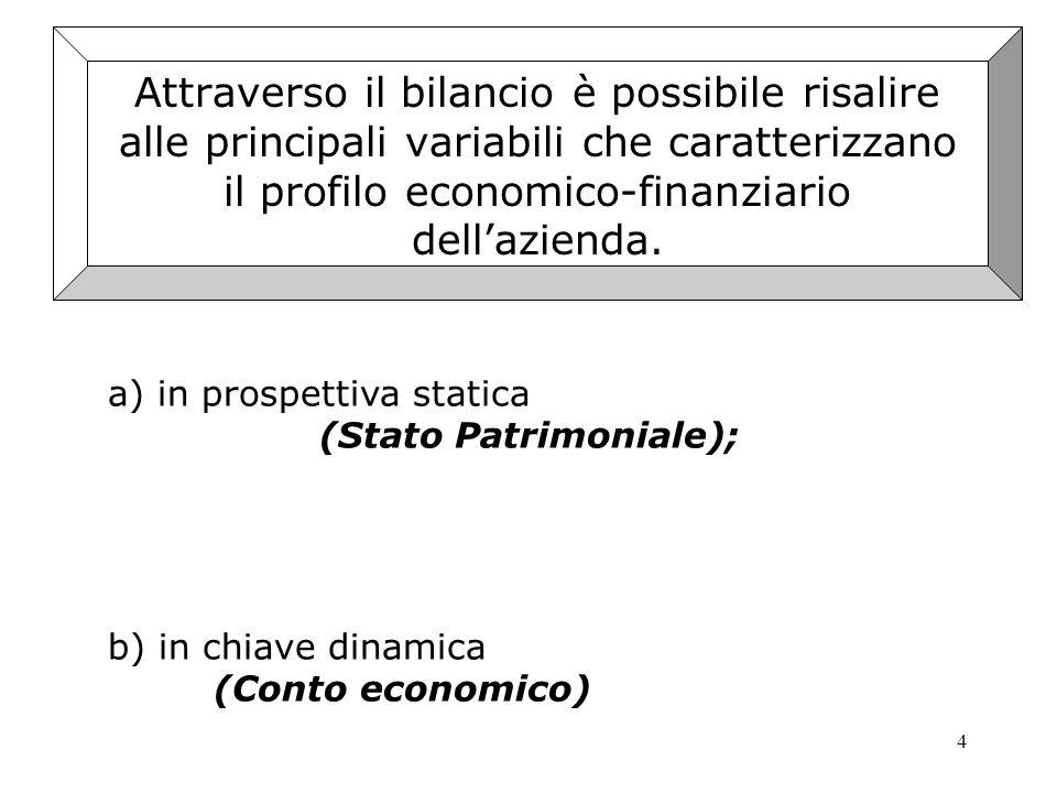 4 Attraverso il bilancio è possibile risalire alle principali variabili che caratterizzano il profilo economico-finanziario dellazienda. a) in prospet