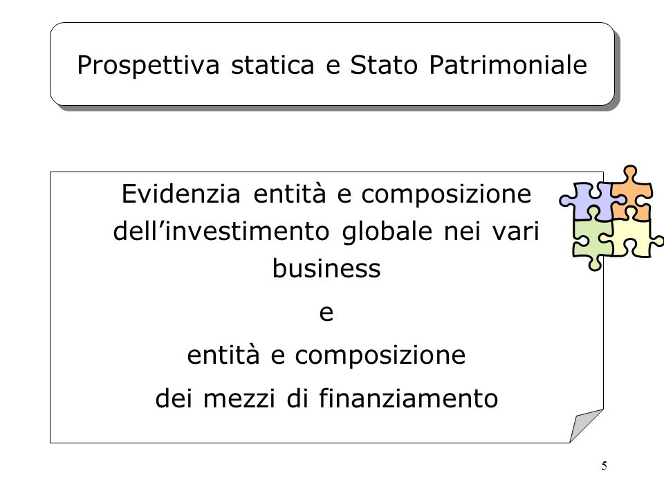 5 Prospettiva statica e Stato Patrimoniale Evidenzia entità e composizione dellinvestimento globale nei vari business e entità e composizione dei mezz