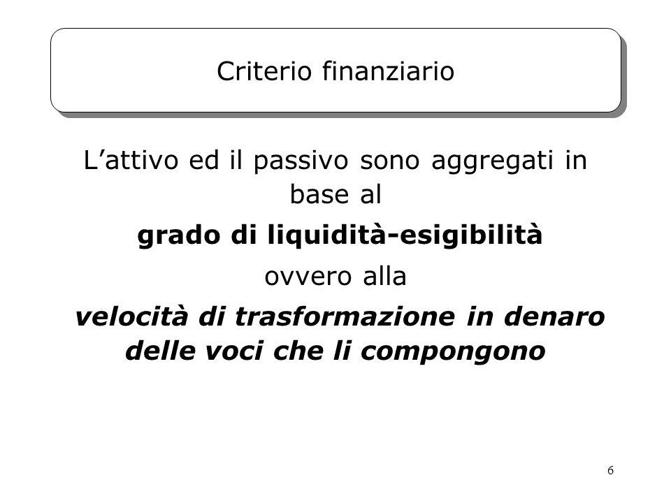 6 Criterio finanziario Lattivo ed il passivo sono aggregati in base al grado di liquidità-esigibilità ovvero alla velocità di trasformazione in denaro