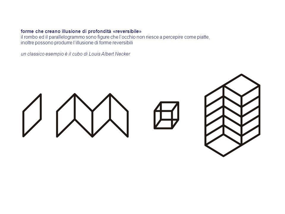 forme che creano illusione di profondità «reversibile» il rombo ed il parallelogrammo sono figure che locchio non riesce a percepire come piatte, inol