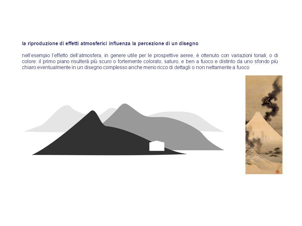 la riproduzione di effetti atmosferici influenza la percezione di un disegno nellesempio leffetto dellatmosfera, in genere utile per le prospettive ae