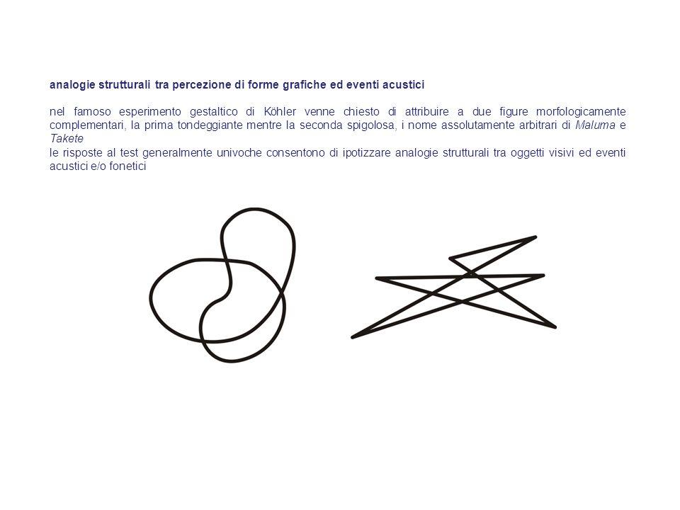 analogie strutturali tra percezione di forme grafiche ed eventi acustici nel famoso esperimento gestaltico di Köhler venne chiesto di attribuire a due