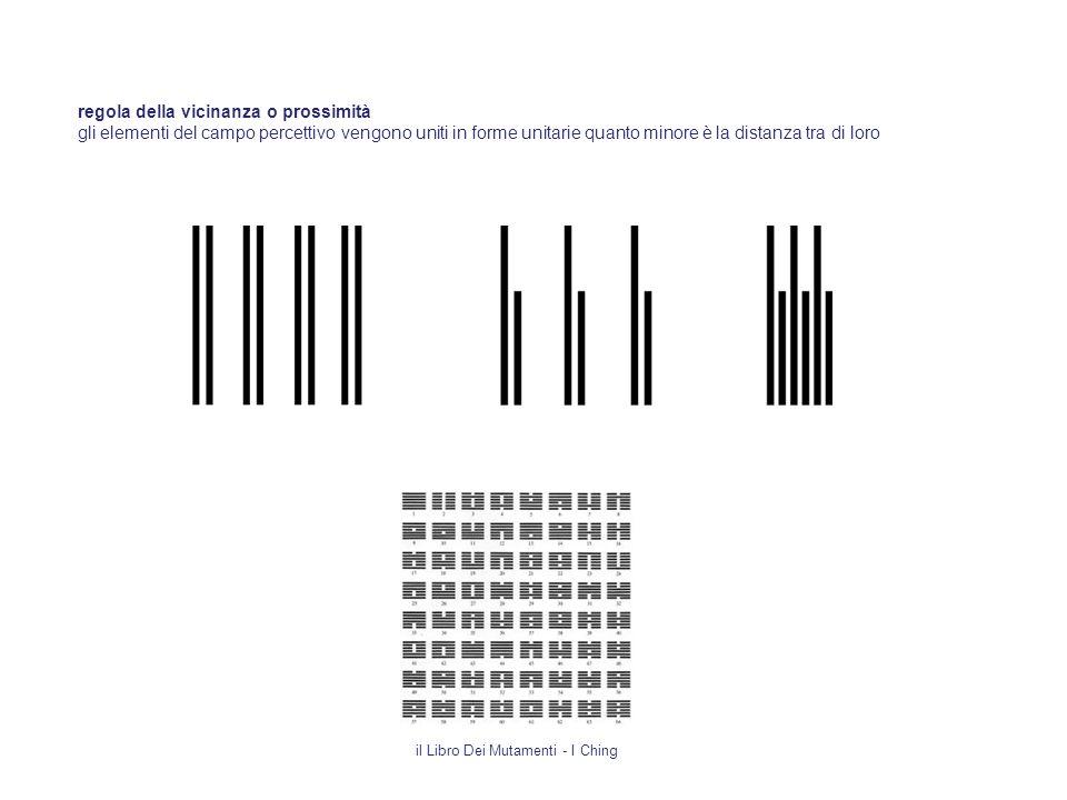 regola della vicinanza o prossimità gli elementi del campo percettivo vengono uniti in forme unitarie quanto minore è la distanza tra di loro il Libro
