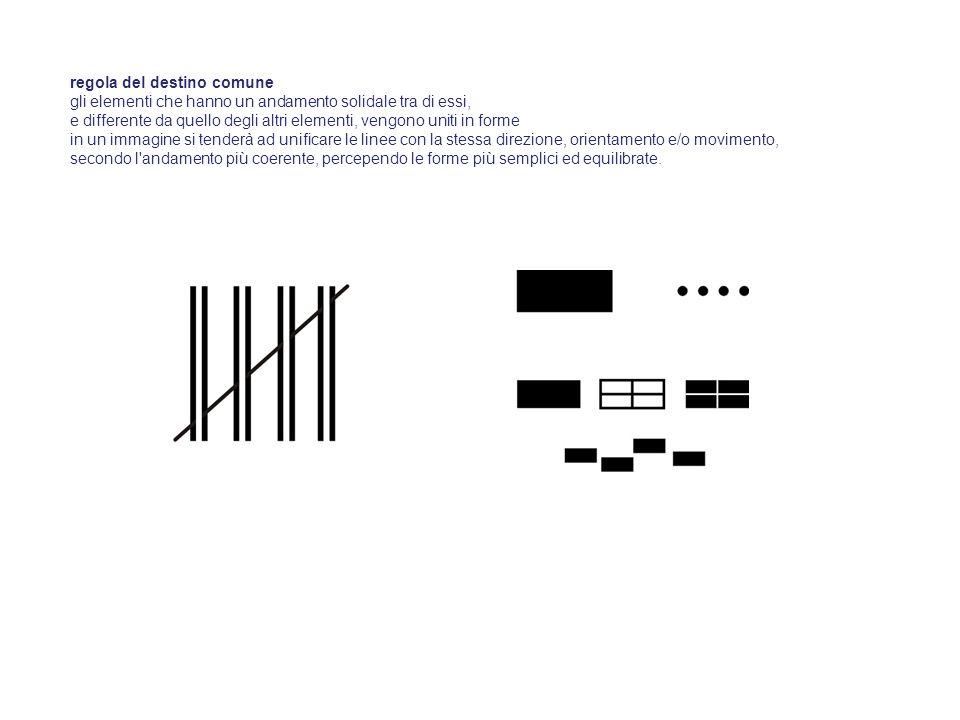 regola della chiusura le linee che formano delle figure chiuse tendono ad essere viste come unità formali a nostra mente è predisposta a fornire le informazioni mancanti per chiudere una figura, pertanto i margini chiusi o che tendono ad unirsi si impongono come unità figurale su quelli aperti un esempio classico è il triangolo di kanisza