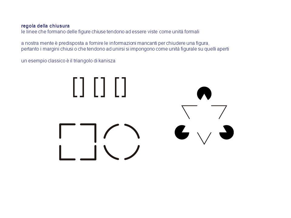 regola della chiusura le linee che formano delle figure chiuse tendono ad essere viste come unità formali a nostra mente è predisposta a fornire le in